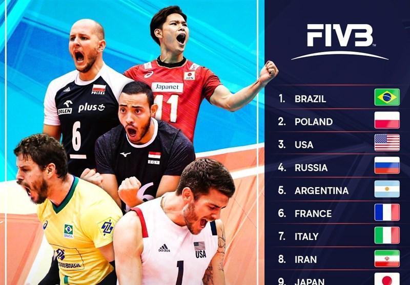 برنامه ملاقات های تیم ملی والیبال در المپیک 2020 تعیین شد